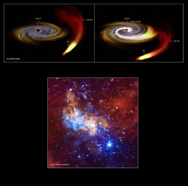 Sagitario-a-agujero-negro-NASA