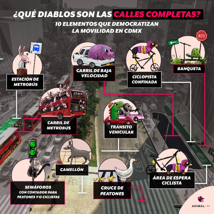 calles-completas-ciudad-movilidad-transporte-publico-seguridad