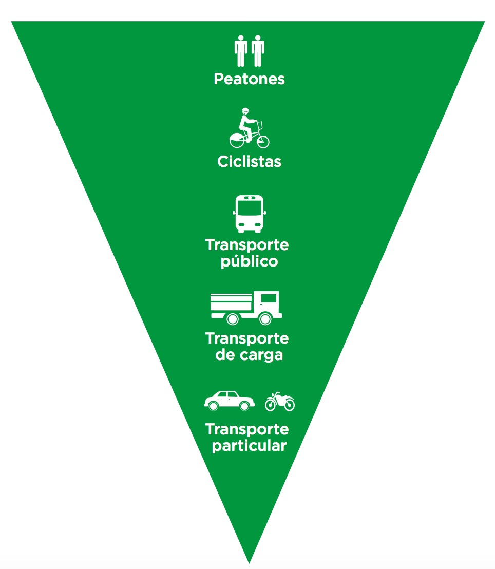 bicis electricas cdmx como funcionan reglamento de transito