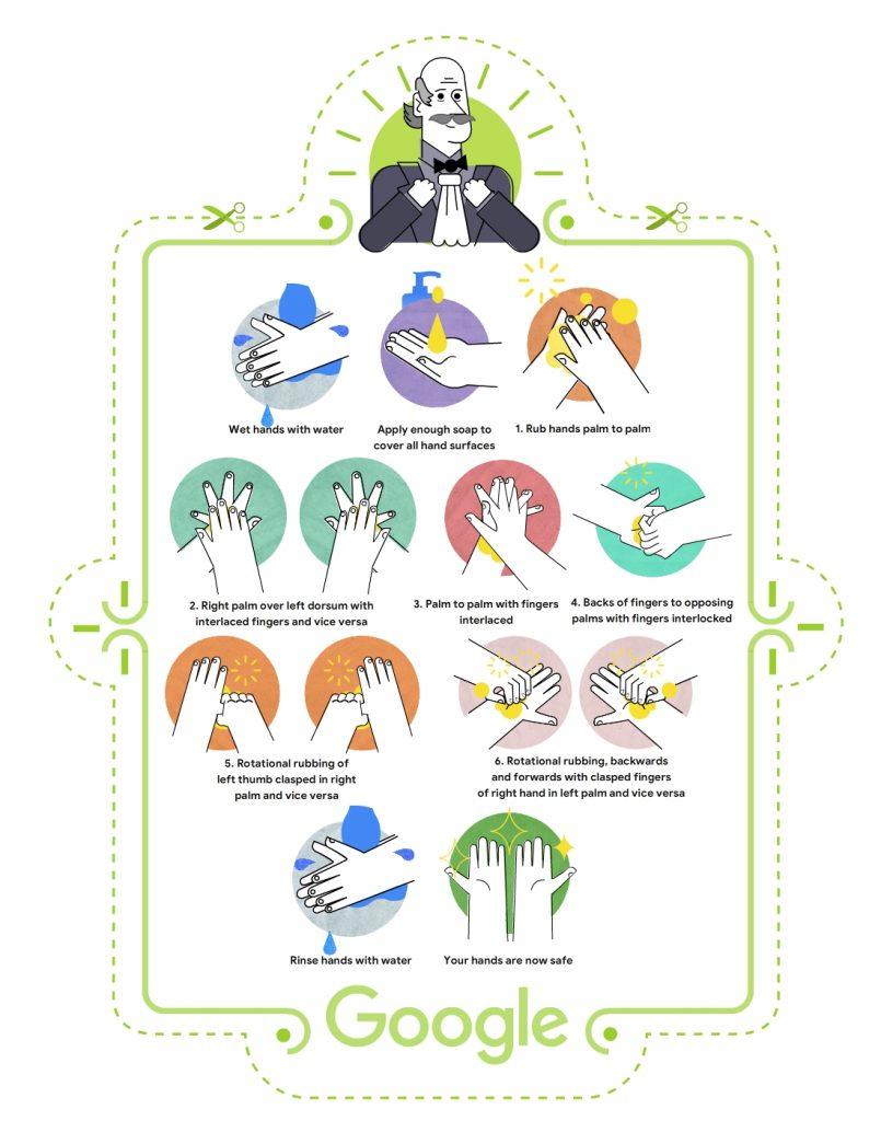 Así es el lavado de manos, según Semmelweis. Foto: Google