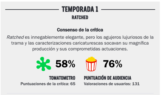ratched-serie-netflix-rotten-tomatoes