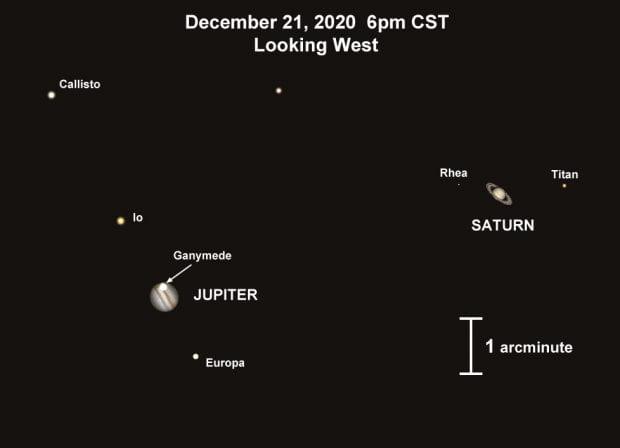 Así se verá la conjunción desde un telescopio. Foto: Universidad de Rice