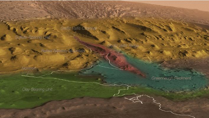 Montaña Rafael Navarro en Marte. Imagen: NASA