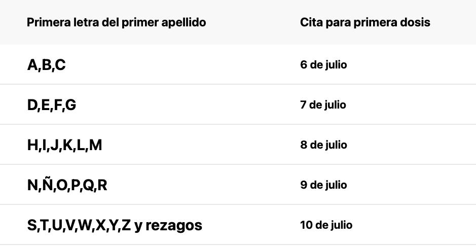 Calendario de vacunación covid en CDMX para personas de 30 a 39 años. (Foto: vacunacion.cdmx.gob.mx)