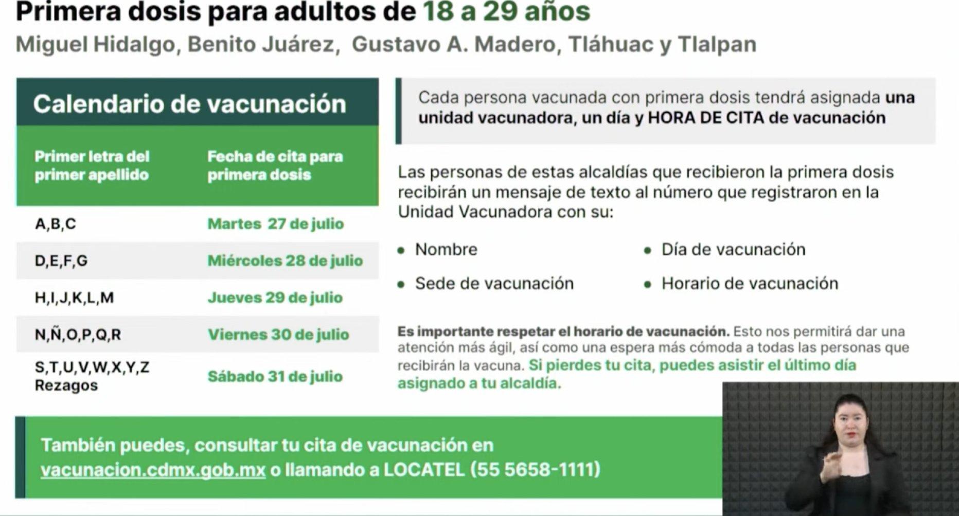 calendario-vacunacion-18-29-anos
