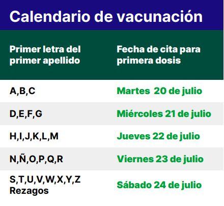 vacunación masiva cdmx