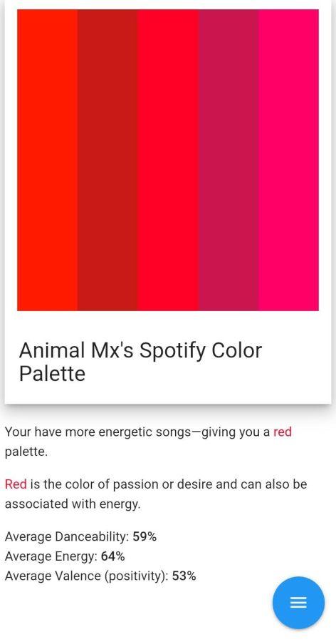 spotify palette